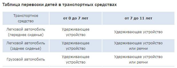 Временная регистрация штраф хозяину квартиры
