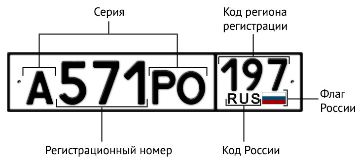 Московский регион номера авто